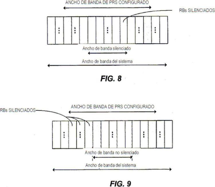 Un método y un aparato para la señalización del silenciamiento en una red de comunicación inalámbrica.
