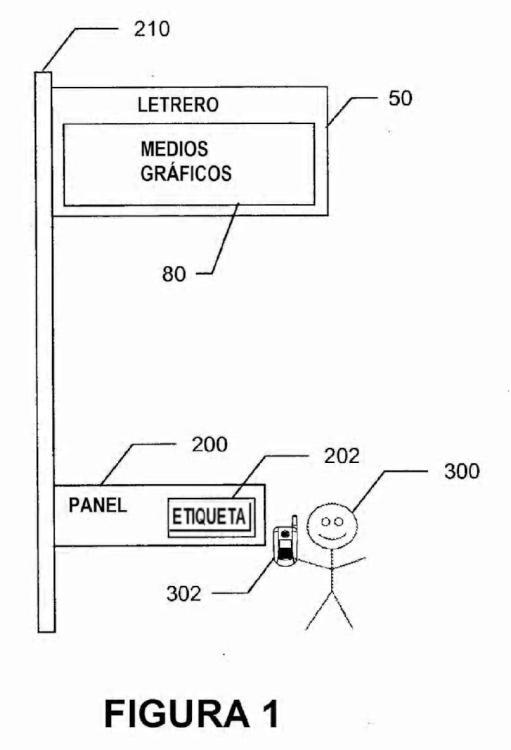 Panel y/o conjunto RFID/NFC usados en aplicaciones de señalización inteligente y método de uso.