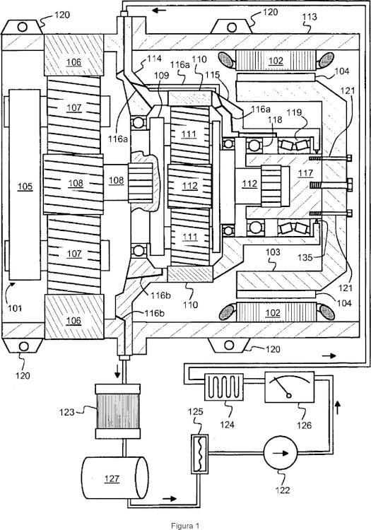 Un dispositivo electromecánico.