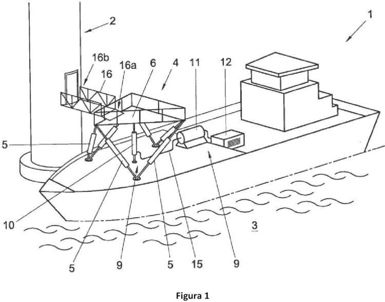 Una embarcación, una plataforma de movimientos, un sistema de control, un método para compensar los movimientos de una embarcación y un producto de programa de computadora.