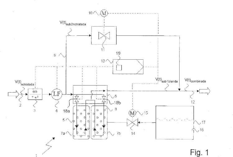 Control de un dispositivo de combinación en una regeneración de una parte de los depósitos de resina de un dispositivo de ablandamiento de agua.