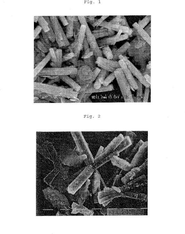 Partículas columnares de óxido de cinc y método para producción de las mismas.