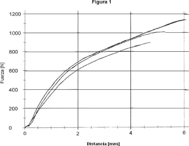Forma de dosificación resistente a la manipulación que comprende un polímero aniónico.