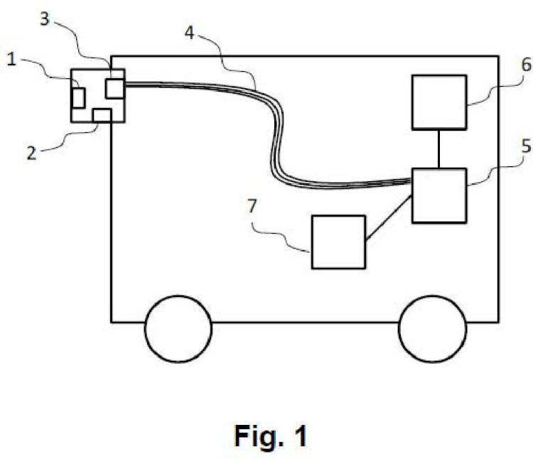 Sistema y método para la detección de obstáculos.