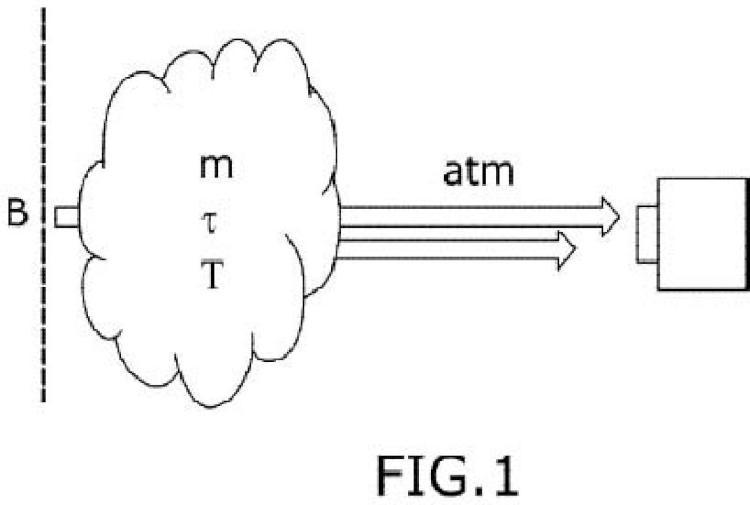 Método y dispositivo para la detección y medida de la concentración de gases.