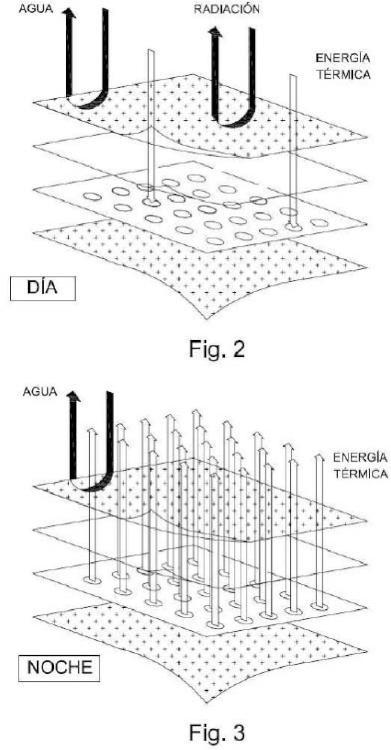 Cerramiento ligero de textil con capacidad de aislante integral.