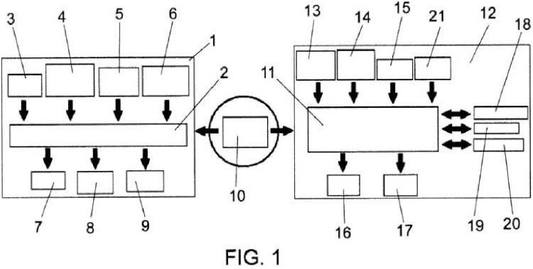 Dispositivo para gestión y ampliación de prestaciones de máquinas expendedoras.