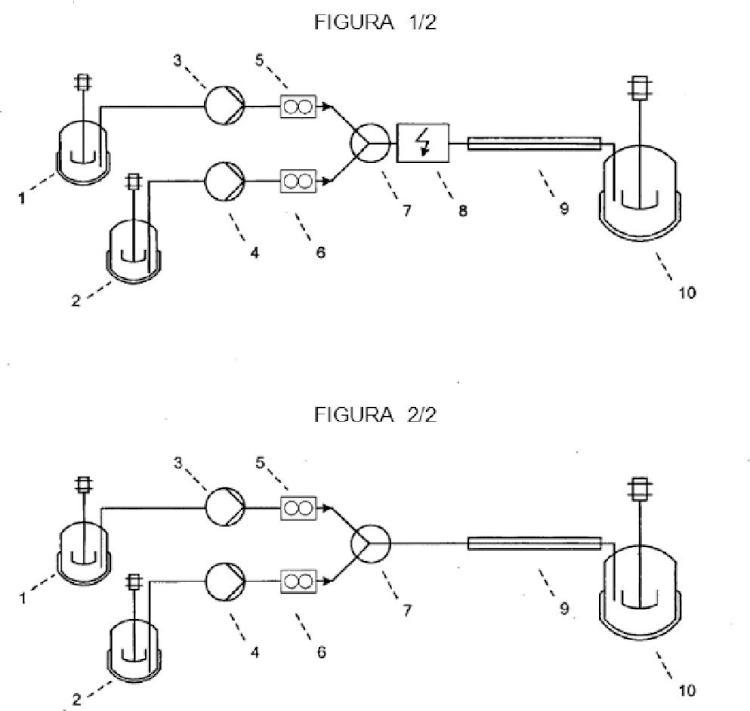 Proceso para polimerización continua en emulsión.