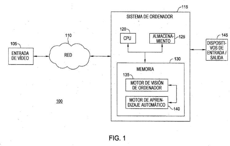 Sistema de reconocimiento conductual.