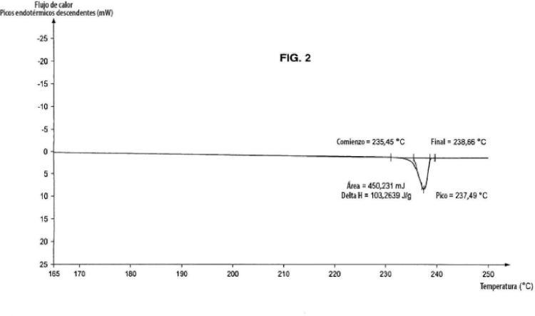 Forma polimorfa de derivado de 2-amino (nitroaril) tiazol.