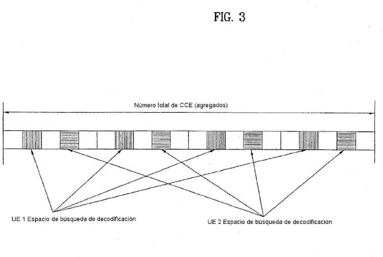 Método para transmitir y recibir información de control a través de PDCCH.