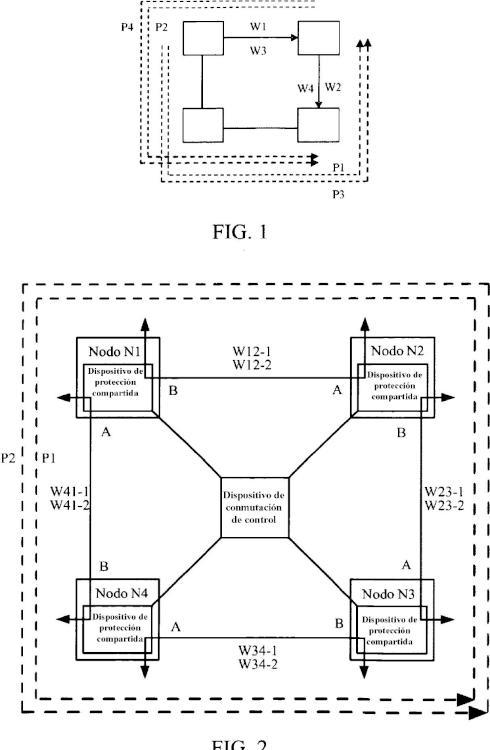 Procedimiento, sistema y dispositivo para la protección de una red bidireccional de una sola fibra en anillo.