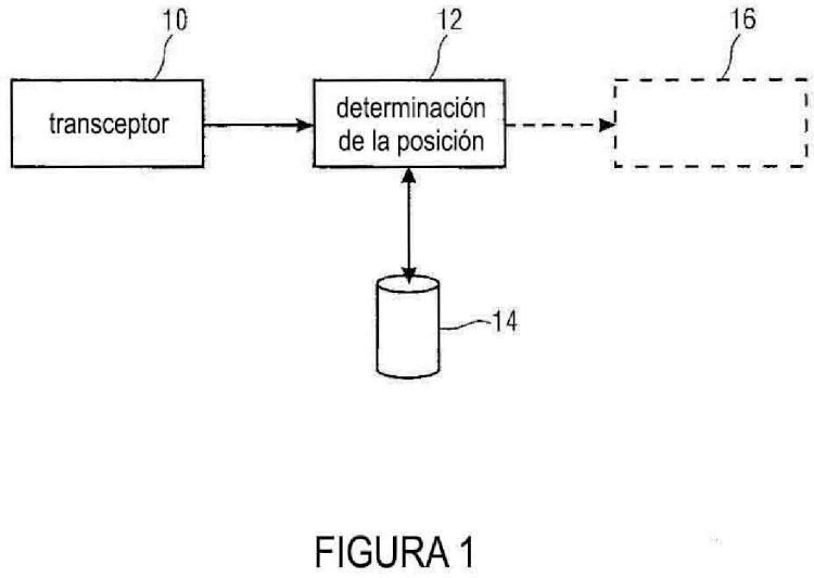 Aparato y procedimiento para determinar una correspondencia de una posición con una posición de referencia.