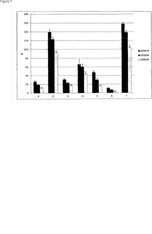 Formulaciones de pancreolipasa de baja potencia con recubrimiento entérico.