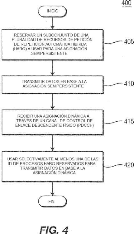 Método y aparato para utilizar eficientemente procesos HARQ para transmisiones de datos semipersistentes y dinámicas.