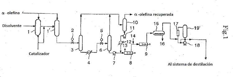 Proceso para la producción de un polímero inferior de alfa-olefina.