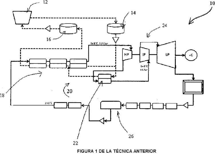 Sistema de energía térmica solar.