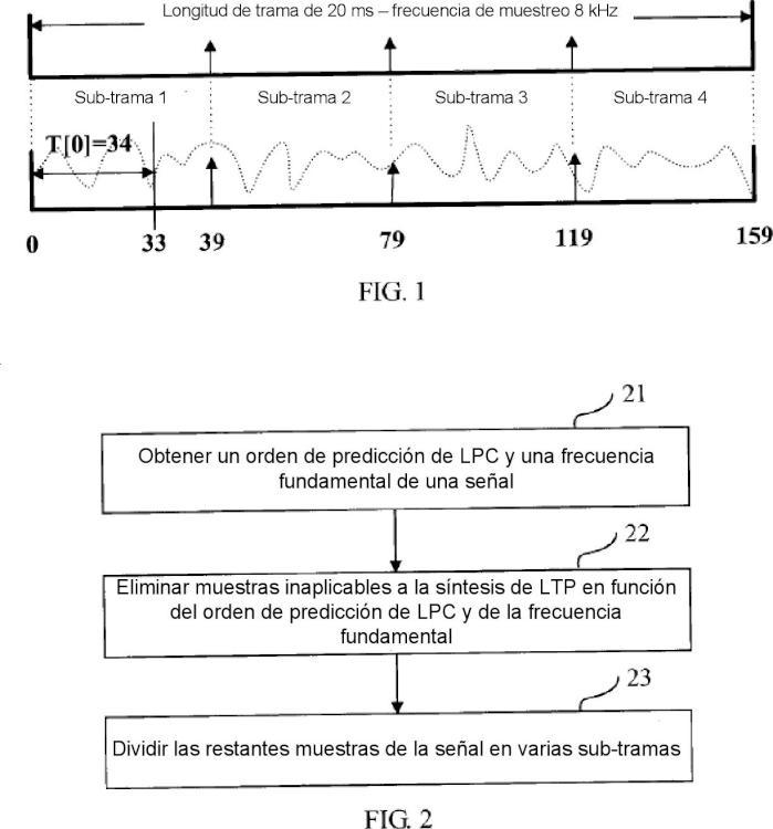 Soporte de almacenamiento legible por ordenador para la asignación de sub-tramas.