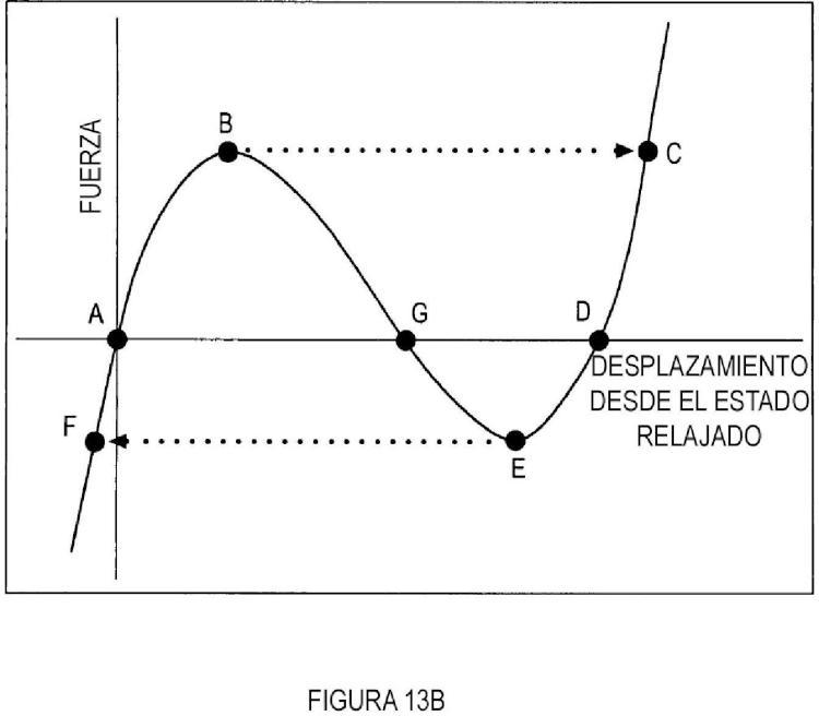 Procedimientos y aparatos para accionar visualizaciones.