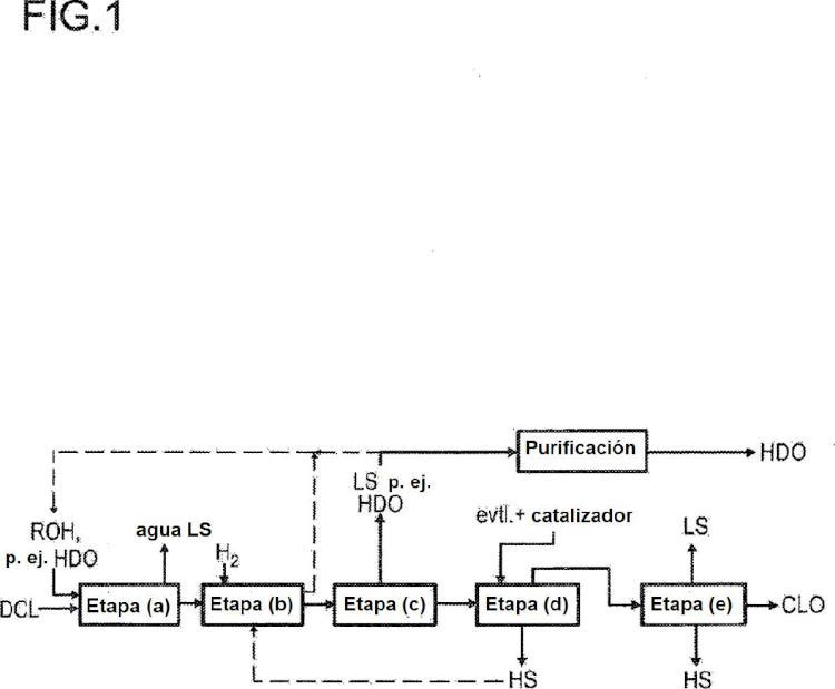 Procedimiento para la preparación de épsilon-caprolactona y 1,6-hexanodiol.
