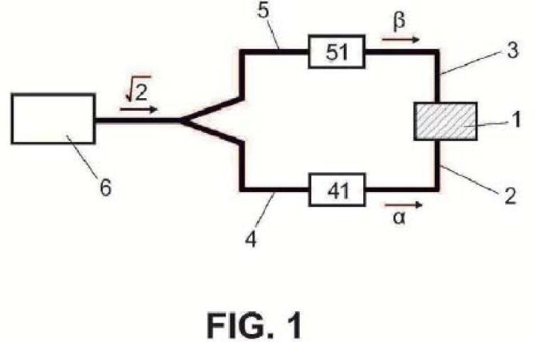 Dispositivo óptico y método de síntesis de polarización de radiación que hace uso del mismo.
