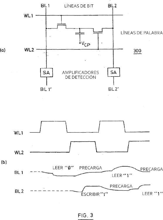 Arquitectura de DRAM de alta velocidad con una latencia de acceso uniforme.