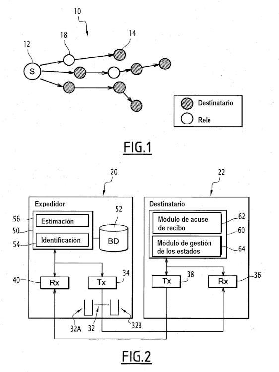 Procedimiento de transmisión en una red multi-destinatarios.