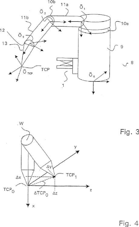 Procedimiento para el calibrado de un punto de trabajo de herramientas para robots industriales.