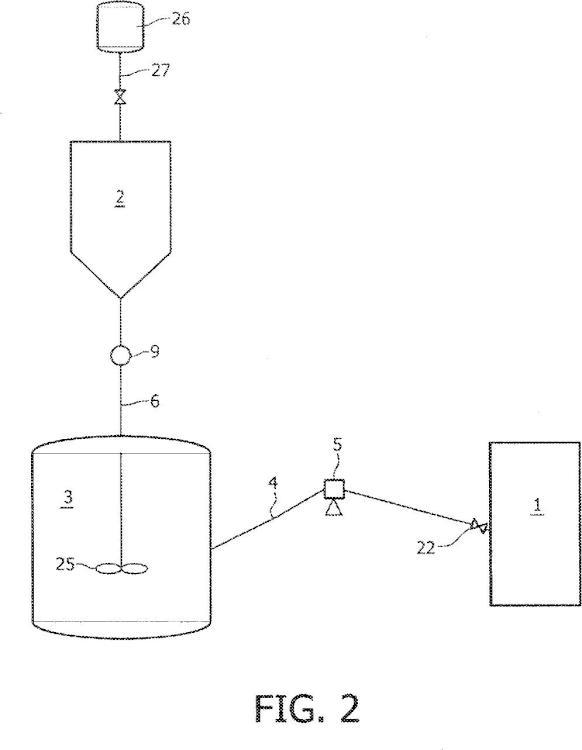 Procedimiento de suministro de catalizador a un reactor de polimerización.