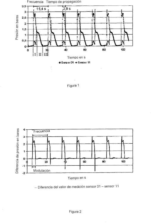 Procedimiento para la eliminación de depósitos y/o biopelículas en una tubería a través de impulsos de presión modulante.