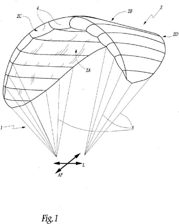 Compuestos, su procedimiento de preparación y velas de vuelo provistas de estos.