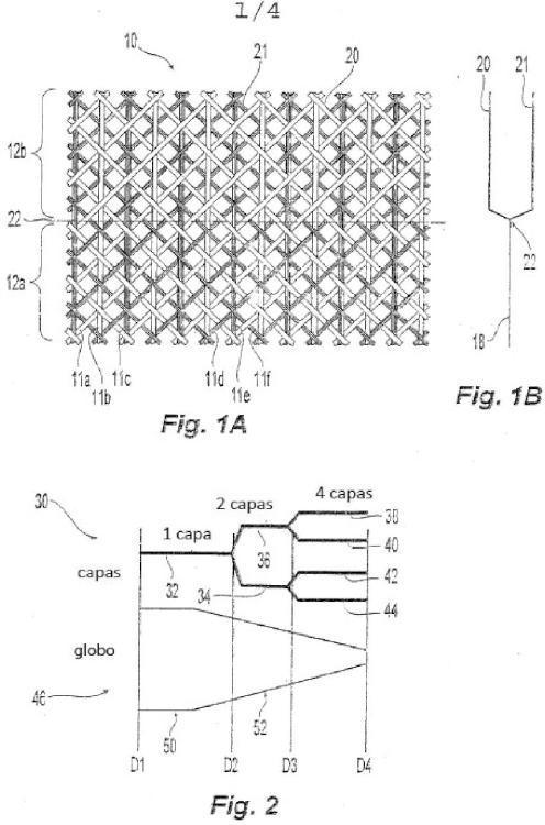 Globo con capas de tela divisorias y método para trenzar sobre formas tridimensionales.