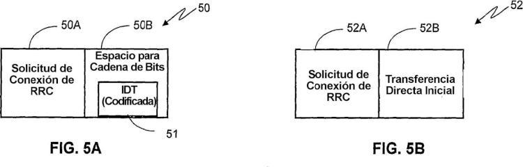 Aparato, método y producto de programa de ordenador destinados a proporcionar solicitudes simultáneas de recursos de radiocomunicaciones y servicios.