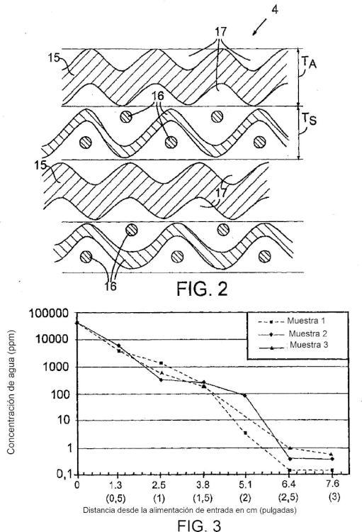 Capas de protección para dispositivos de absorción con oscilación de presión de ciclo rápido.