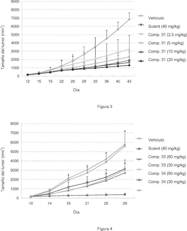 Derivados de naftaleno carboxamida como inhibidores de proteína cinasa e histona desacetilasa, procedimientos de preparación y usos de los mismos.