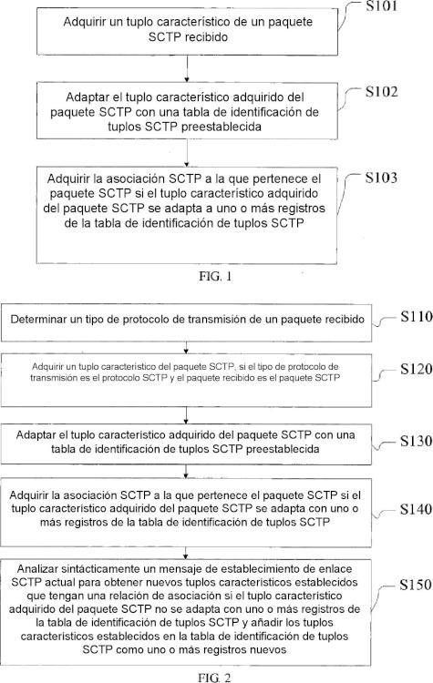 Método y dispositivo para identificar un paquete SCTP.