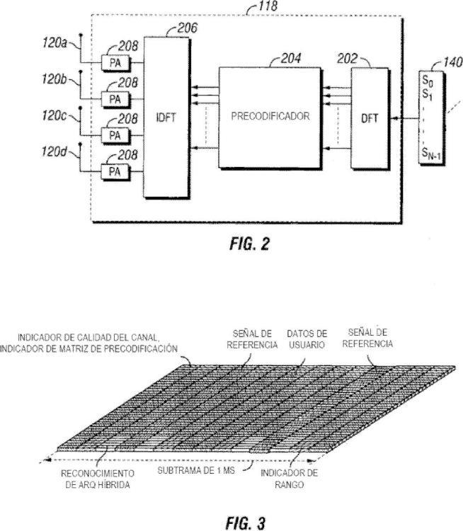 Sistema y método para asignar recursos de transmisión.