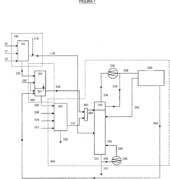 Instalación química para la producción de diaminodifenilmetano.