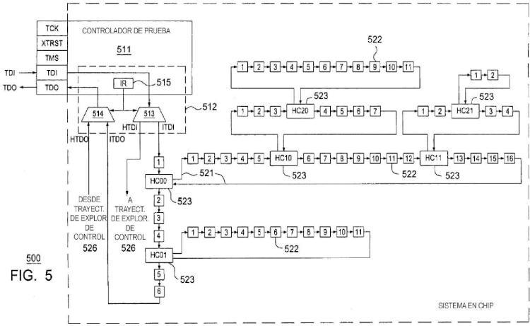Aparato y procedimiento de control de la modificación dinámica de una trayectoria de exploración.