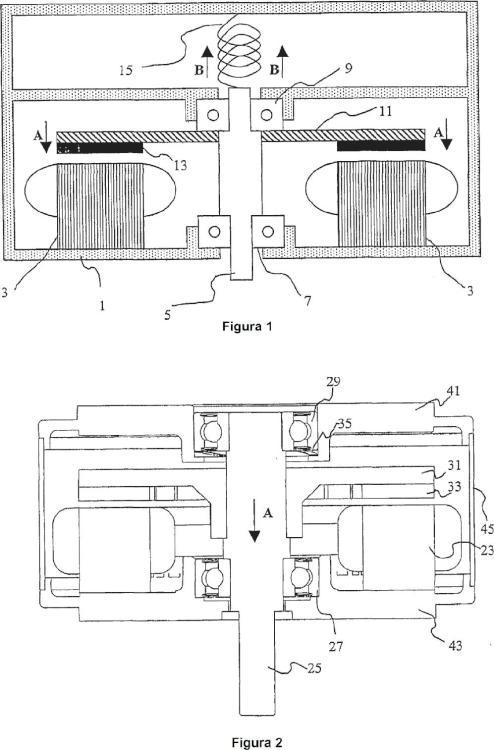 Máquina eléctrica de flujo axial.