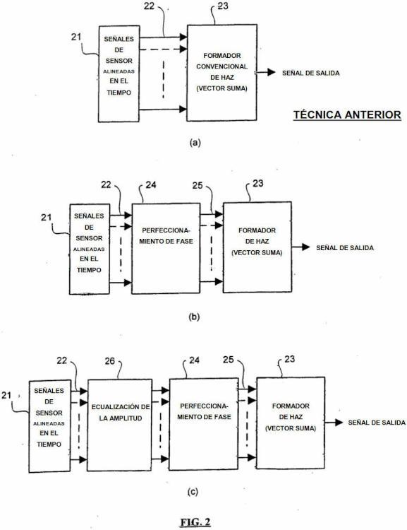 Método y aparato para mejorar la discriminación de ruido usando un factor de atenuación.