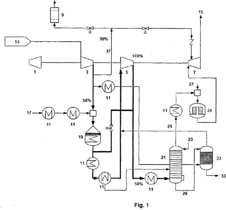Procedimiento para la producción de ácido nítrico mediante una planta de producción regulable en función de la carga.