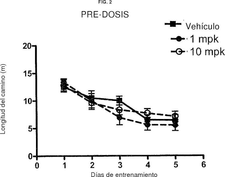 Uso de epotilona D en el tratamiento de enfermedades asociadas a Tau incluyendo enfermedad de Alzheimer.