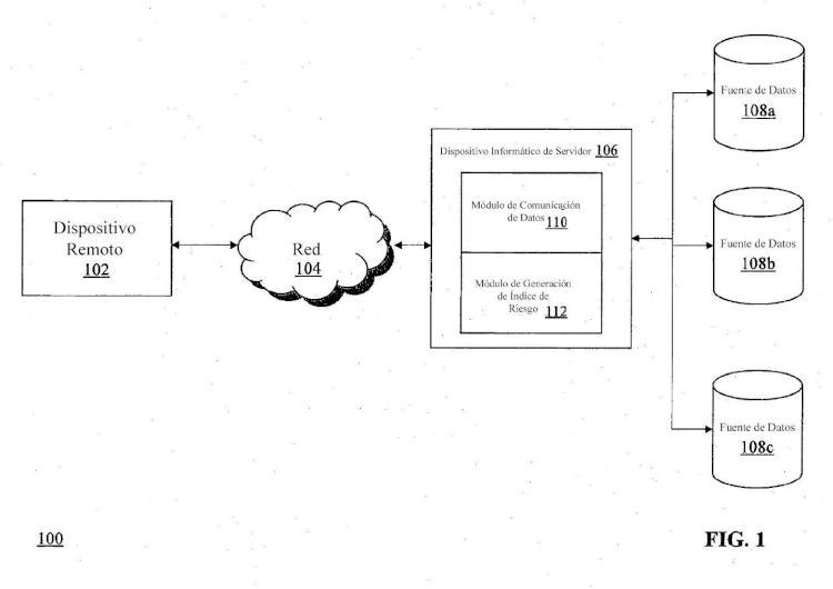 Método y aparato para transmitir información de conducción de vehículo.