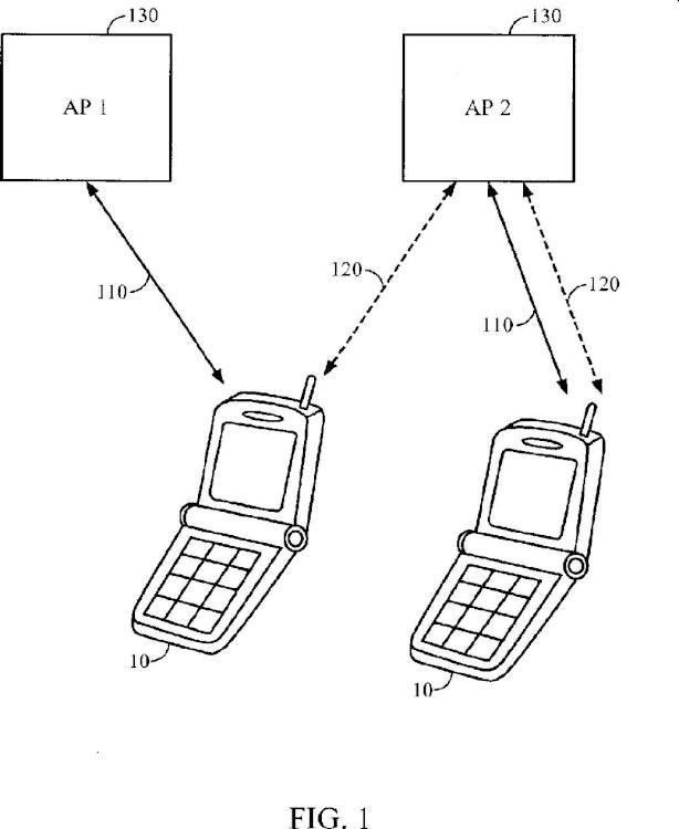 Asignación de potencia de transmisión entre múltiples interfaces aéreas.