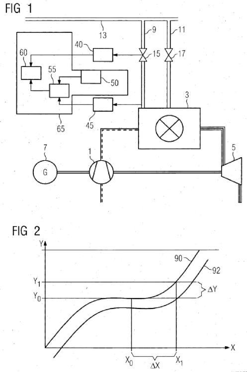Método y dispositivo para la monitorización de la deposición de partículas sólidas que se forman particularmente en un conducto de combustible, así como en las válvulas de combustible de una turbina de gas.