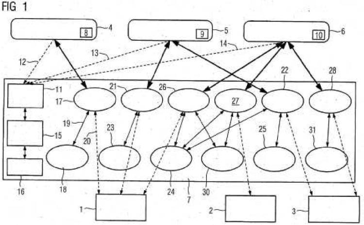 Red de automatización, servidor de acceso remoto para una red de automatización y métodos para transmitir datos de operación entre un sistema de automatización y un ordenador remoto.