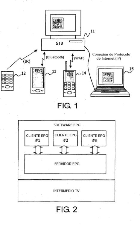 Receptor con guía electrónica de programas multiusuario concurrente.