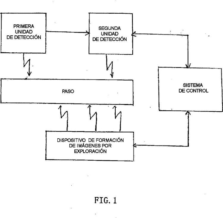 Sistema y método de evitación para la formación de imágenes y la detección de un objeto en movimiento.