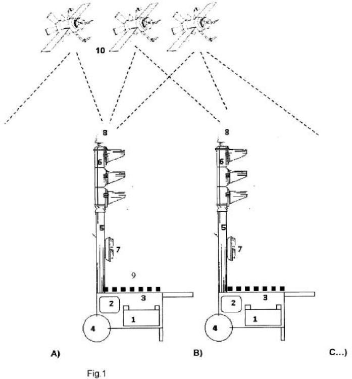 Semáforos portátiles autónomos controlados por relojes atómicos de satélites con GPS.